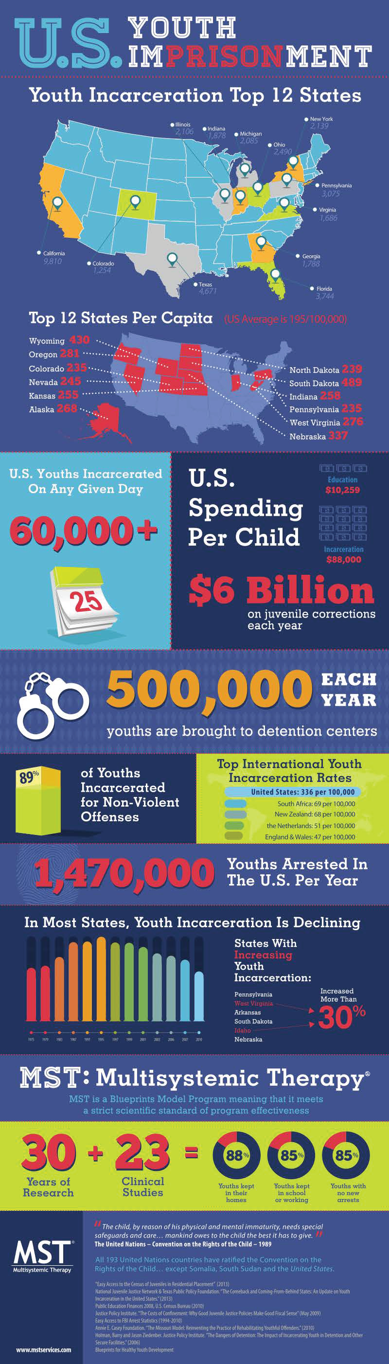 juvenile-justice_infographic_print_final_outlines_070214