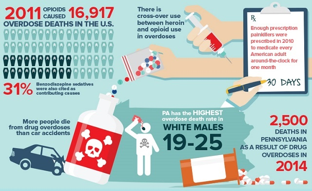 pennsylvania_opioid_epidemic_graphic.jpg