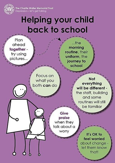 Helping your child back to school