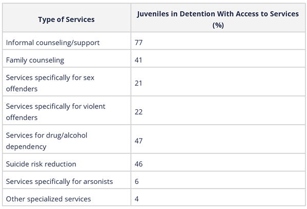 juveniles-with-mental-illness